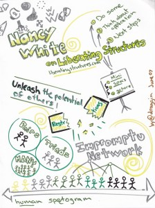 Liberating structures - Sketchnote
