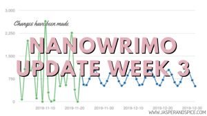 NaNoWriMo Week 3 Update 2019 Header 300x169 - The Truth About Writing On Holidays - NaNoWriMo Week 4 Update