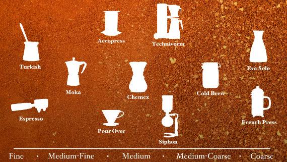 Ce cafea beau acasa?