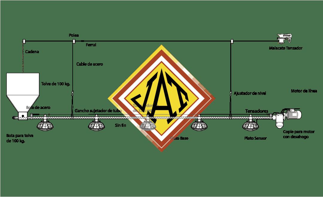 Broilermatic Componentes 612x374
