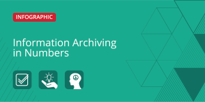 Information Archiving in Numbers – Social Media