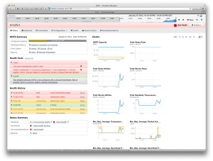 In the Cloudera Manager - the HDFS monitoring screen allows to closely track progress of the import process.