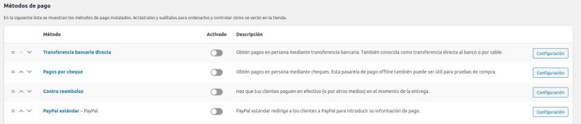 Configuración de PayPal en WooCommerce - pagos