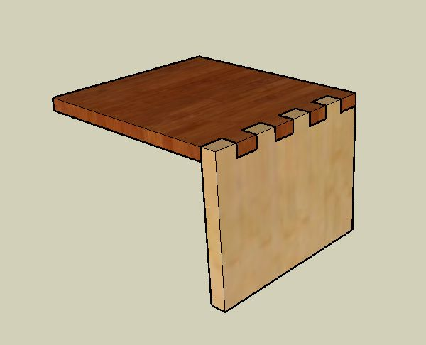 Box Joint Jig W Mounting Hardware Rockler Router