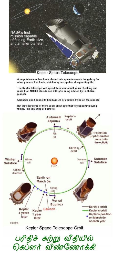 Fig 14 Kepler Telescope in Solar Orbit