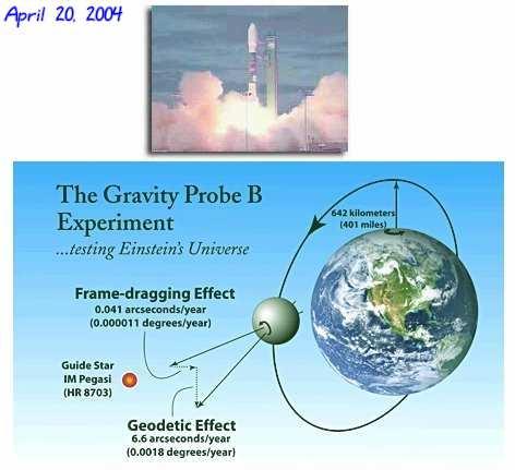 fig-1a-gravity-probe-1.jpg