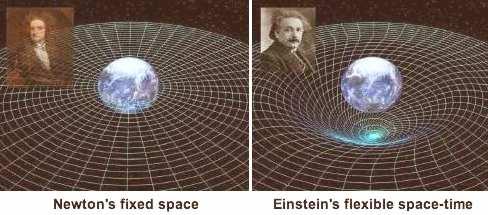 fig-4-newton-einstein-gravity.jpg