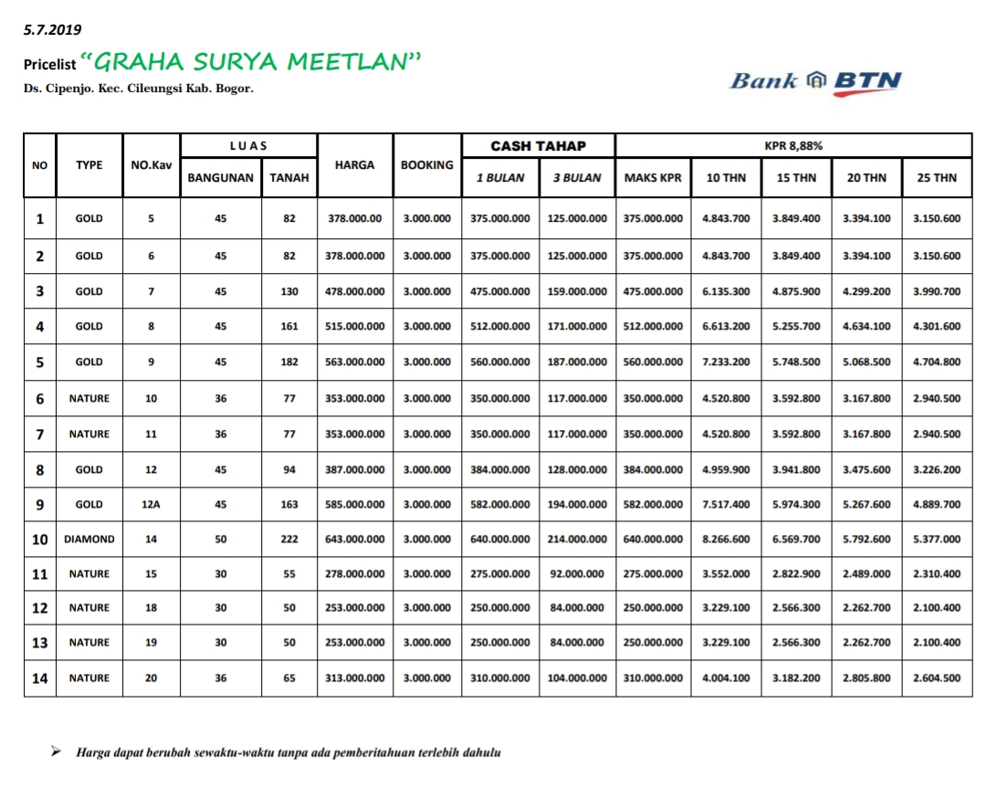 Graha Surya Meetlan