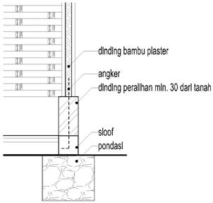 FONDASI DINDING BAMBU