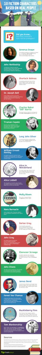 10 Fictional Characters Based on Real People: An Infographic by Fresh Essays