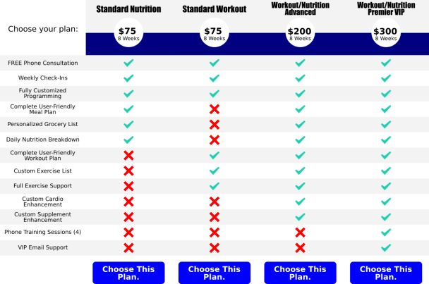 full-compare-chart