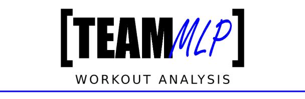 Workout Analysis
