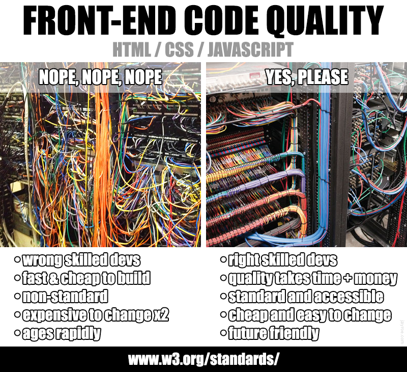 Front-End-Code-Quality-Meme