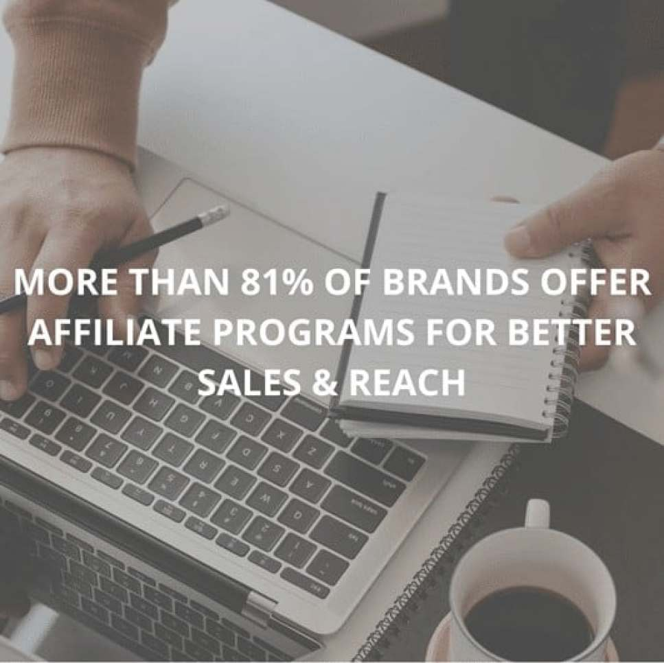 Affiliate marketing stats more than 81% of brands offer affiliate programs for better sales and reach.