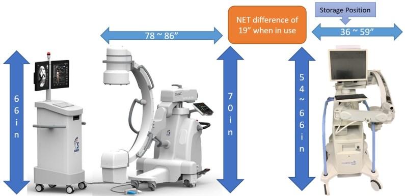 Best C-Arm for Orthopedic Office – Mini-C or Full Sized C-Arm
