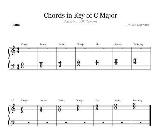 Key Of C Major Chords For Playing Jazz Piano