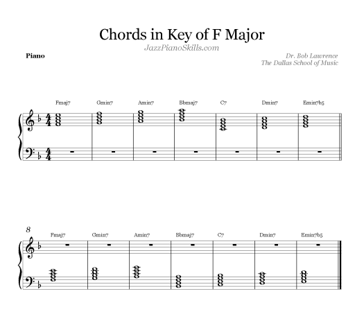 Key Of F Major Chords For Playing Jazz Piano