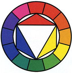 Johannes Itten original color wheel