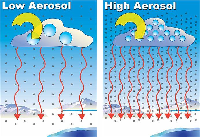 aerosol-692