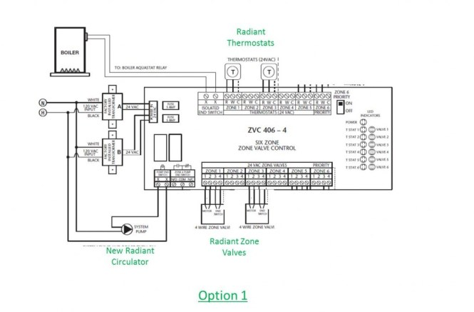taco controls wiring taco auto wiring diagram schematic taco zvc406 wiring diagrams get image about wiring diagrams on taco controls wiring