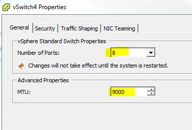 vSwitch-ports