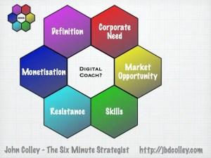 The Digital Coach Magic Hexagon