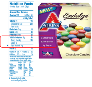 Colella v. Atkins Nutritionals - net carbs.pdf