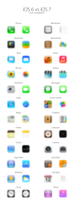 Blurred comparison of iOS 6 and 7 native application icons.