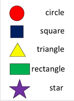 Shapes to aid toddler learning