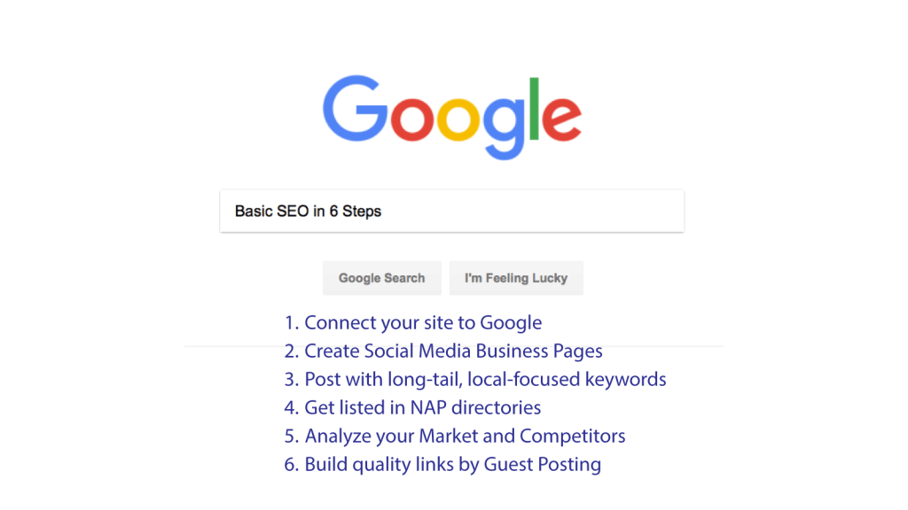 Basic SEO In Six Steps
