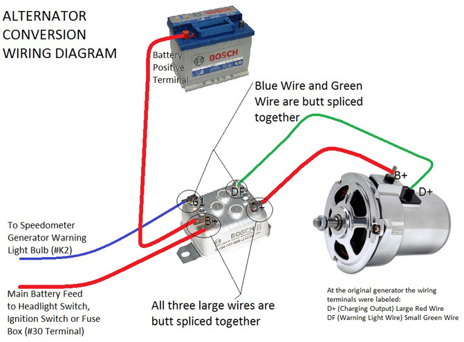 VW Alternator Conversion Kit, With AL82 Alternator: VW
