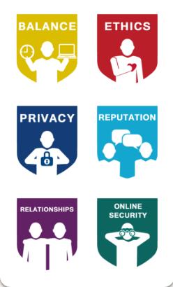 iKeepSafe Digital Citizenship