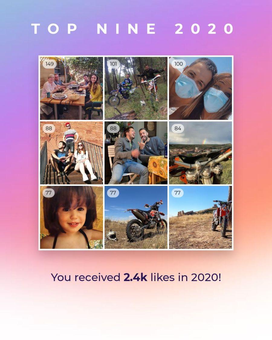 Mis estadísticas de Instagram en todo 2020
