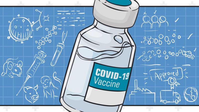 Vacunas de la COVID-19