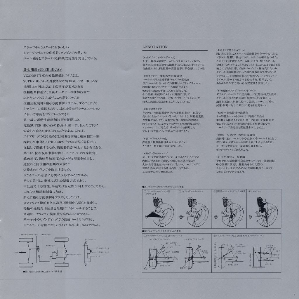 Nissan Fairlady Z 300zx