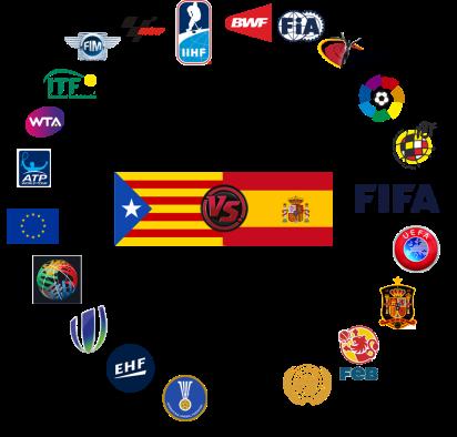catalonia vs. spain