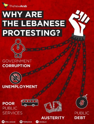 Poster published in the Arab press.