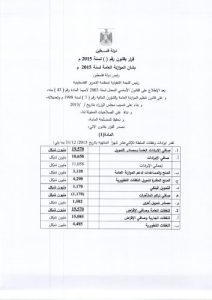 Excerpts from the 2015 Palestinian Authority annual budget