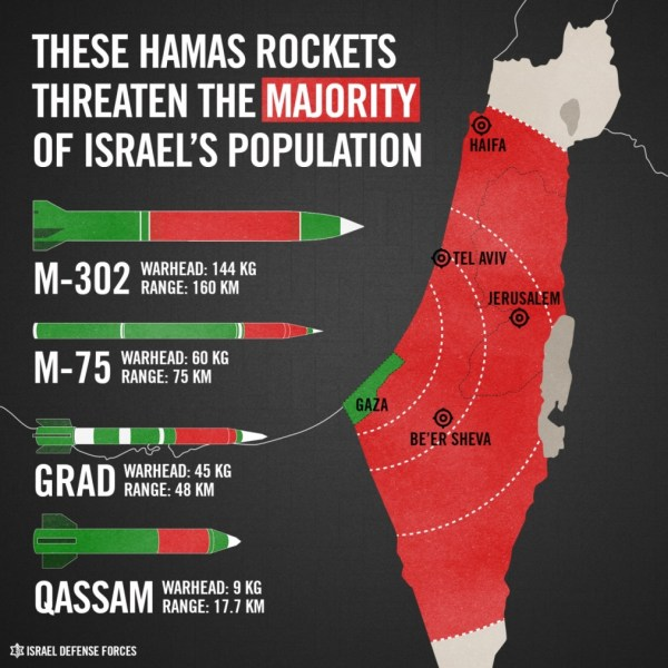 IDF infographic published during Operation Protective Edge. (IDF Blog)