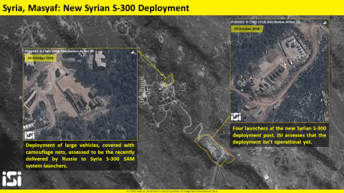 S-300 batteries in Syria