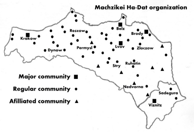 Jewish groups in Galicia, 18th-20th centuries.
