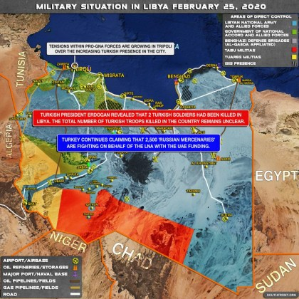 Status of forces in Libya