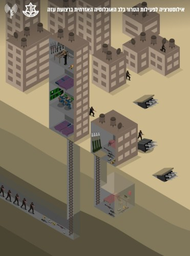 Hamas tunnels and rocket emplacements in Gaza residential areas