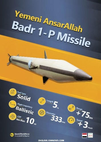 The Houthi's Badr ballistic artillery missile