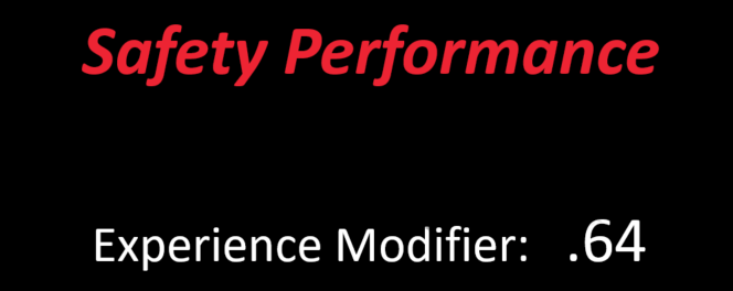Safety Performance with EM only