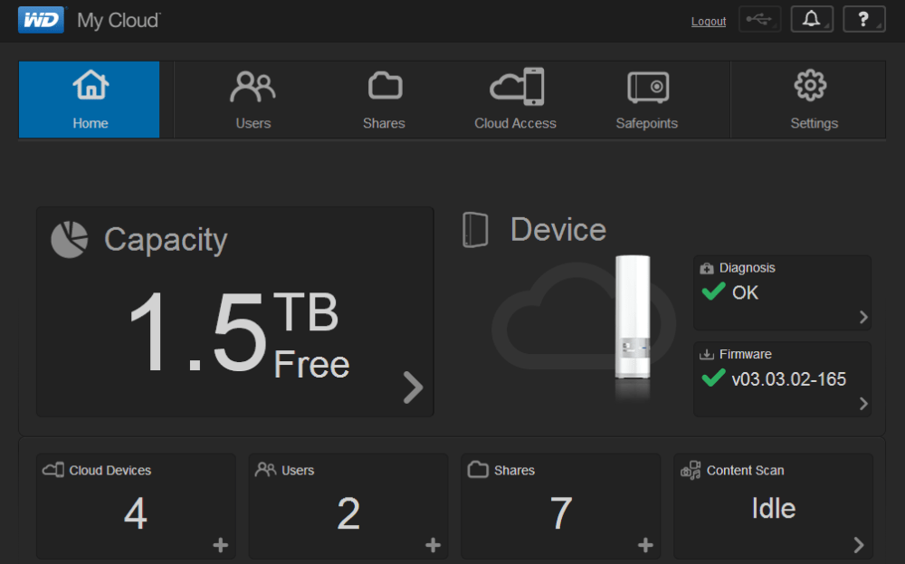 Review: WD My Cloud (2/2)