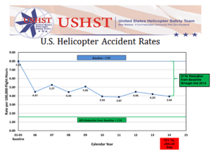 helicopter-chart