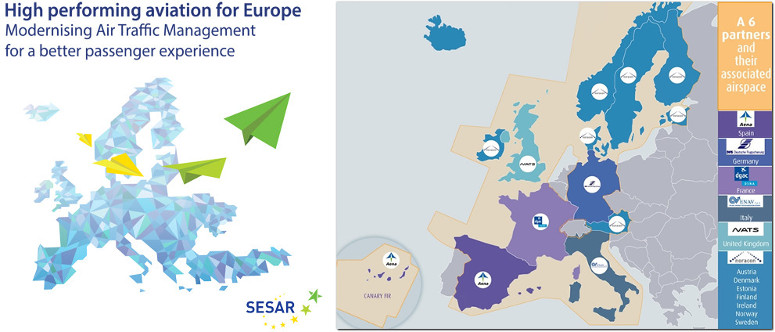 sesar aviation regulation