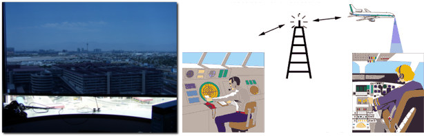 air traffic controller pilot communication