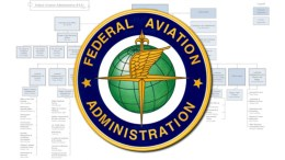 faa organizational evolution